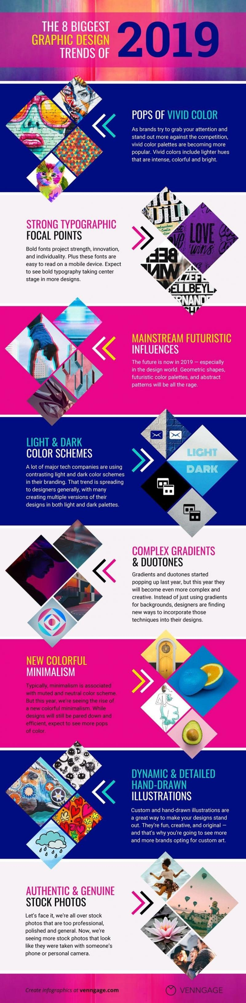 The 8 biggest graphic design trends of 2019 #Infographic