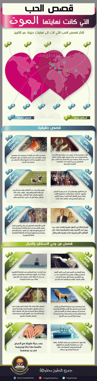 قصص #حب كانت نهايتها الموت #انفوجرافيك #انفوجرافيك_عربي