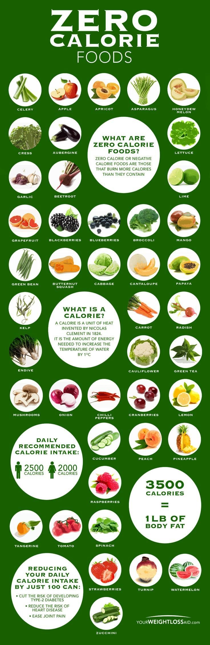 Zero calories food #diet #Infographic