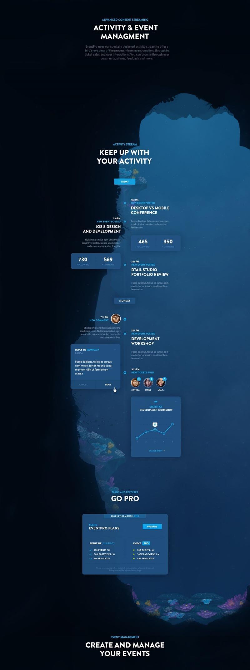 Time line #Infographic