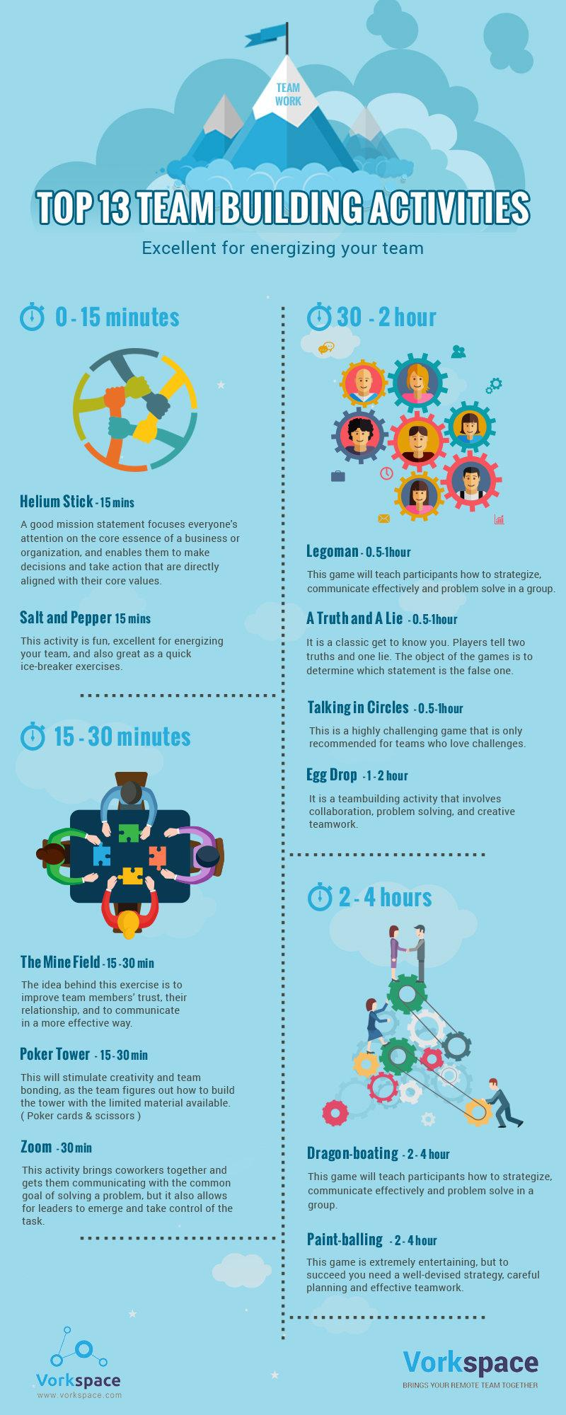 Top 13 team building activities #Infographic