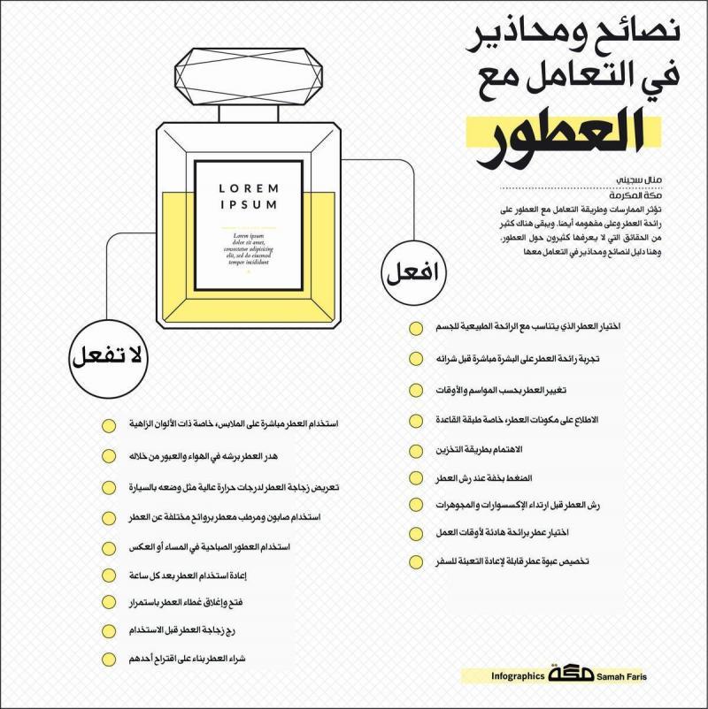 نصائح ومحاذير للتعامل مع العطور #انفوجرافيك #انفوجرافيك_عربي