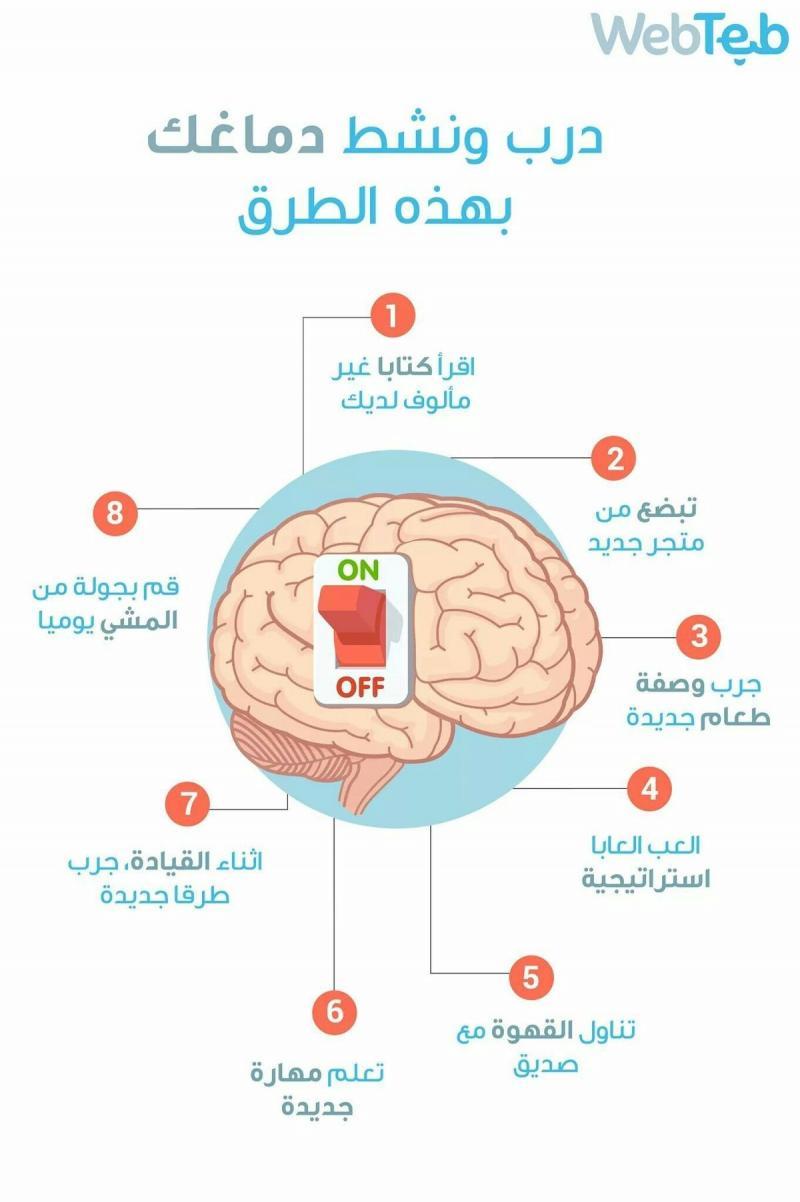 طرق لتنشيط الدماغ #انفوجرافيك #انفوجرافيك_عربي