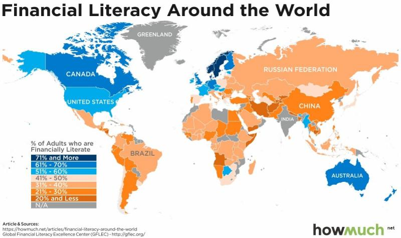 Financial Literacy Rates Around the World #Infographic