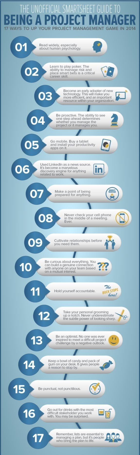 Smart guide to become a project manager #Infographic