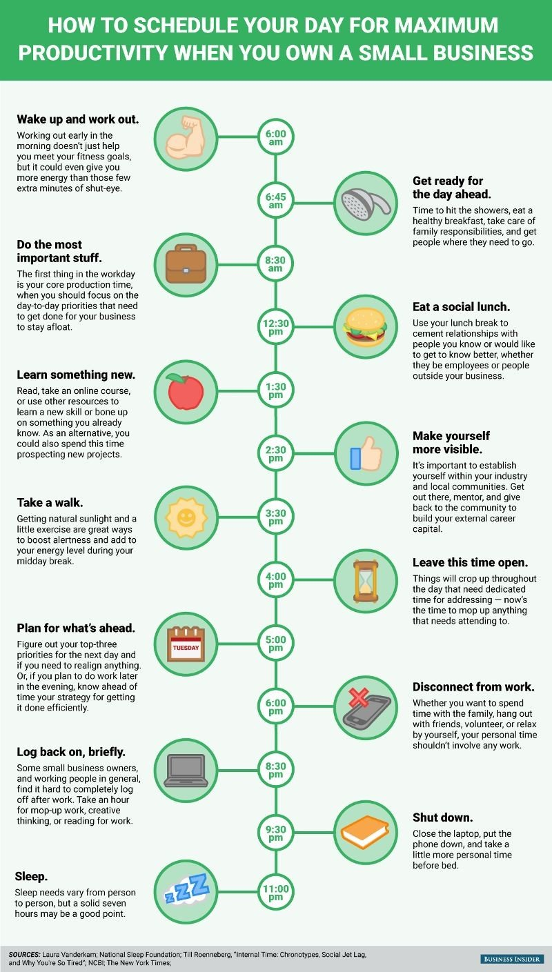 How to schedule your day for maximum productivity #Infographic