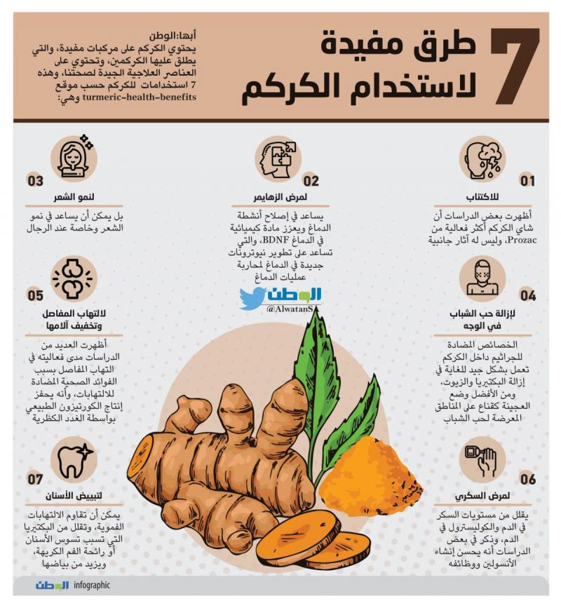 طرق لاستخدام الكركم #انفوجرافيك #انفوجرافيك_عربي