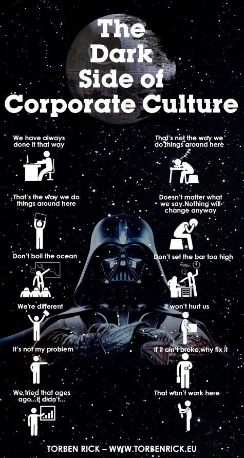 The dark side of corporate culture #Infographic