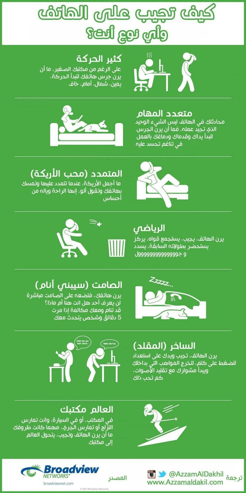 كيف تجيب على الهاتف واي نوع انت #انفوجرافيك #انفوجرافيك_عربي
