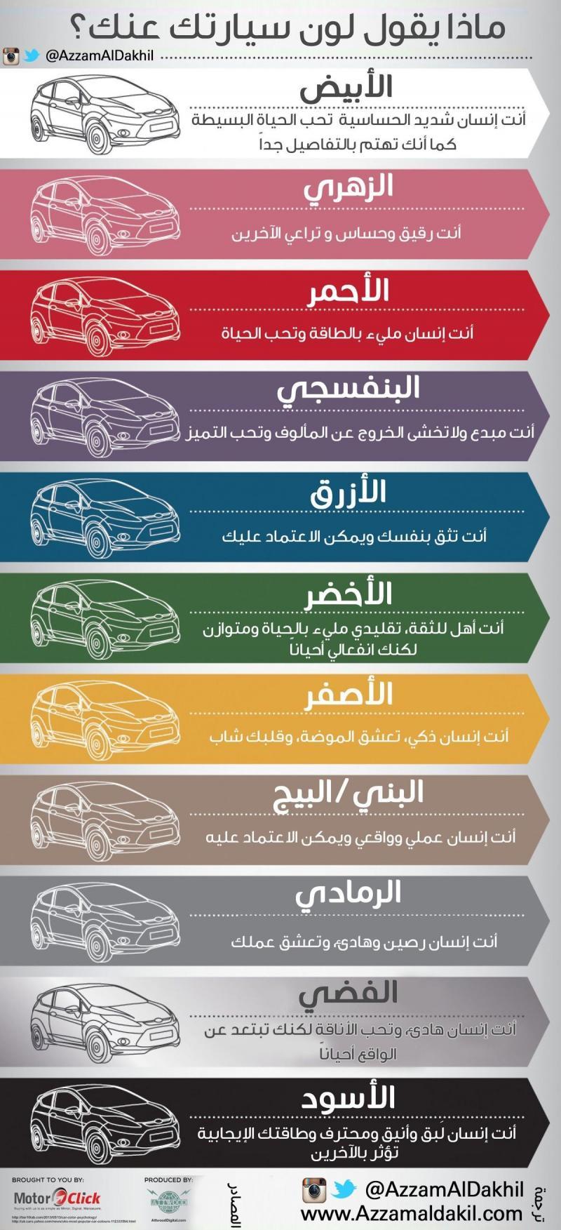 ماذا يقول لون سيارتك عنك #انفوجرافيك #انفوجرافيك_عربي