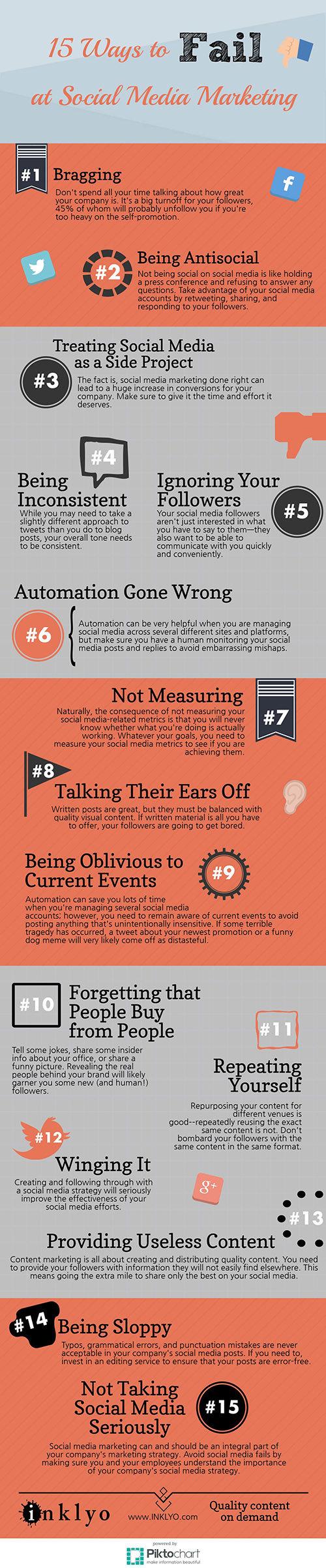 Fifteen ways to fail at #Social_Media #Marketing #SMM #Infographic