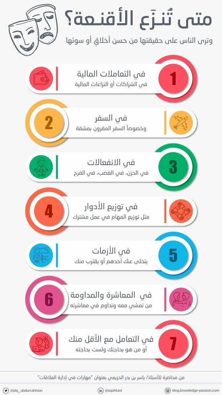 متى تنزع الأقنعة #انفوجرافيك #انفوجرافيك_عربي