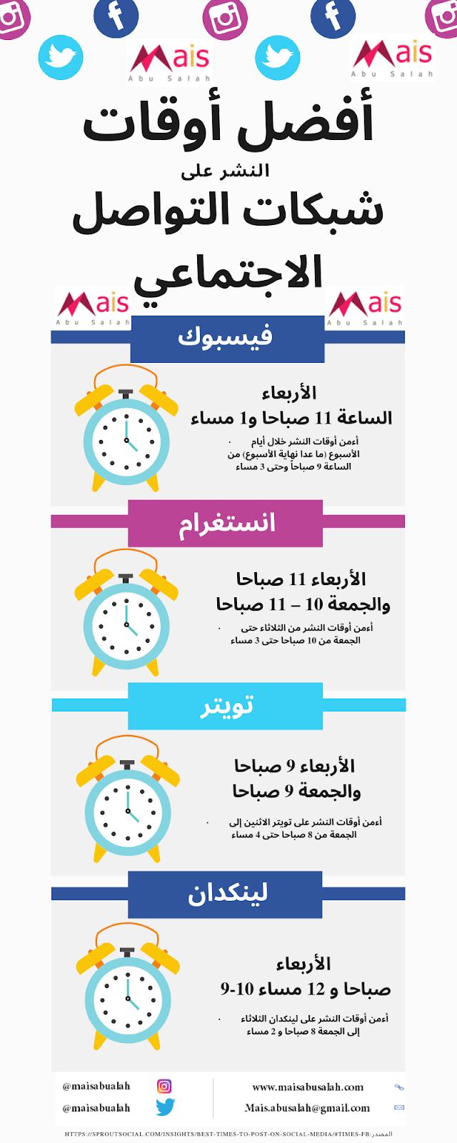 أفضل أوقات النشر على شبكات التواصل الاجتماعي 2019 #انفوجرافيك #انفوجرافيك_عربي