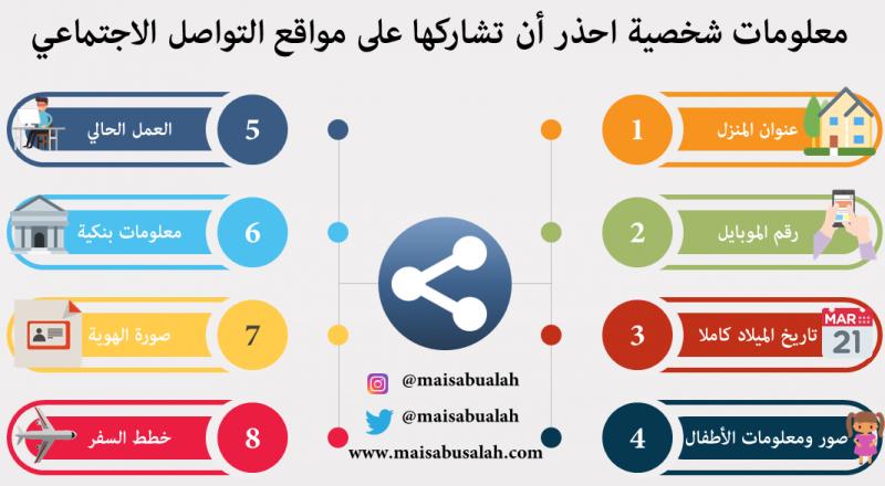 #انفوجرافيك معلومات لا تشاركها عبر مواقع التواصل الاجتماعي #إعلام_اجتماعي #انفوجرافيك_عربي