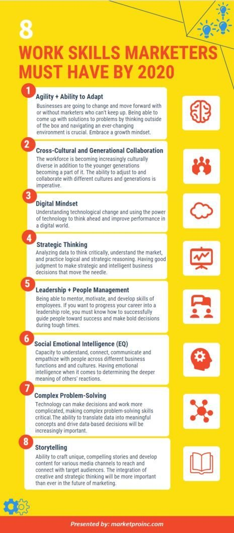 Eight Essential Marketers Skills by 2020 #SMM #Marketing #Infographic