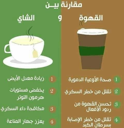 مقارنة بين القهوة والشاي #انفوجرافيك #انفوجرافيك_عربي