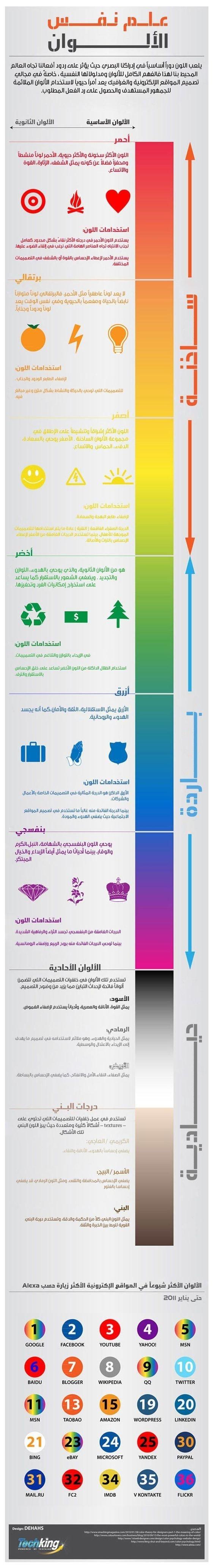علم نفس الألوان #انفوجرافيك #انفوجرافيك_عربي