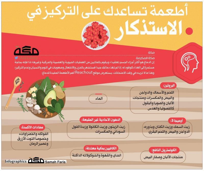 أطعمة تساعدك عند الدراسة والاستذكار #انفوجرافيك #انفوجرافيك_عربي