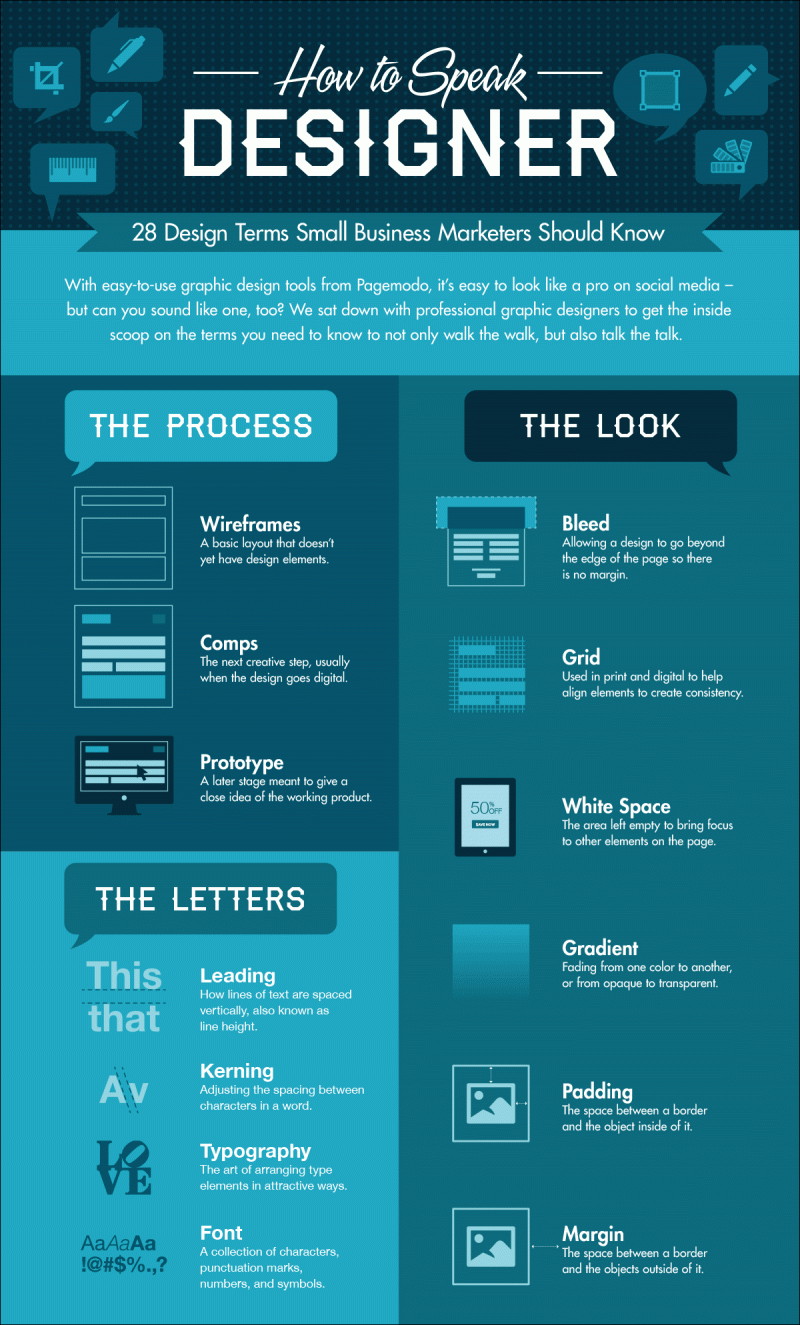 Design Terms You Should Know #Infographic