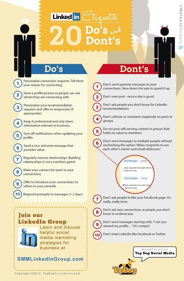 Dos and donts of #Linkedin #SMM #Infographic