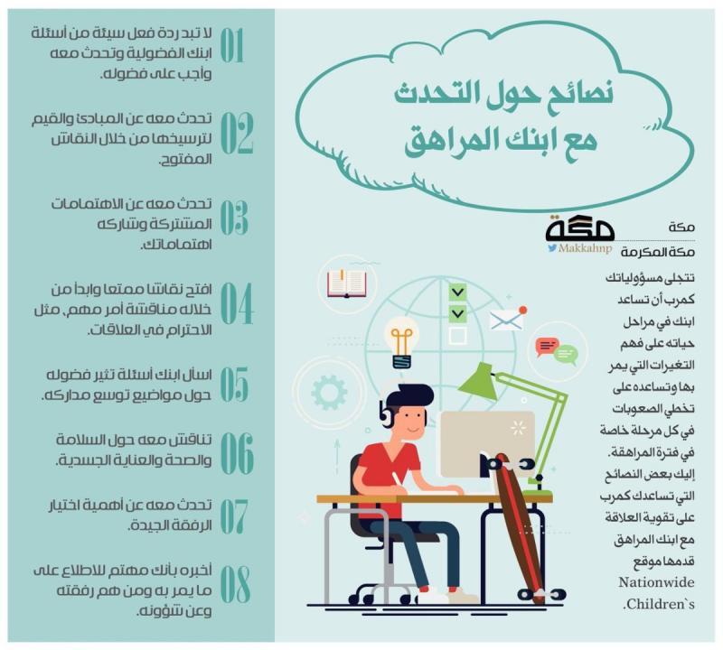 نصائح تفيدك عند التحدث مع ابنك المراهق #انفوجرافيك #انفوجرافيك_عربي