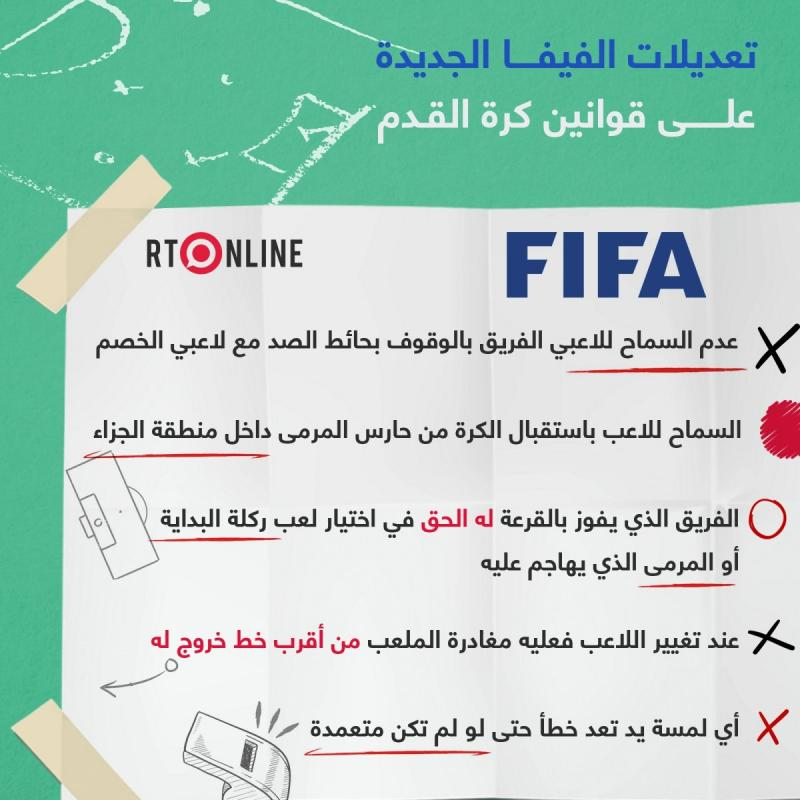 تعديلات جديدة في قوانين #كرة_القدم #انفوجرافيك #انفوجرافيك_عربي