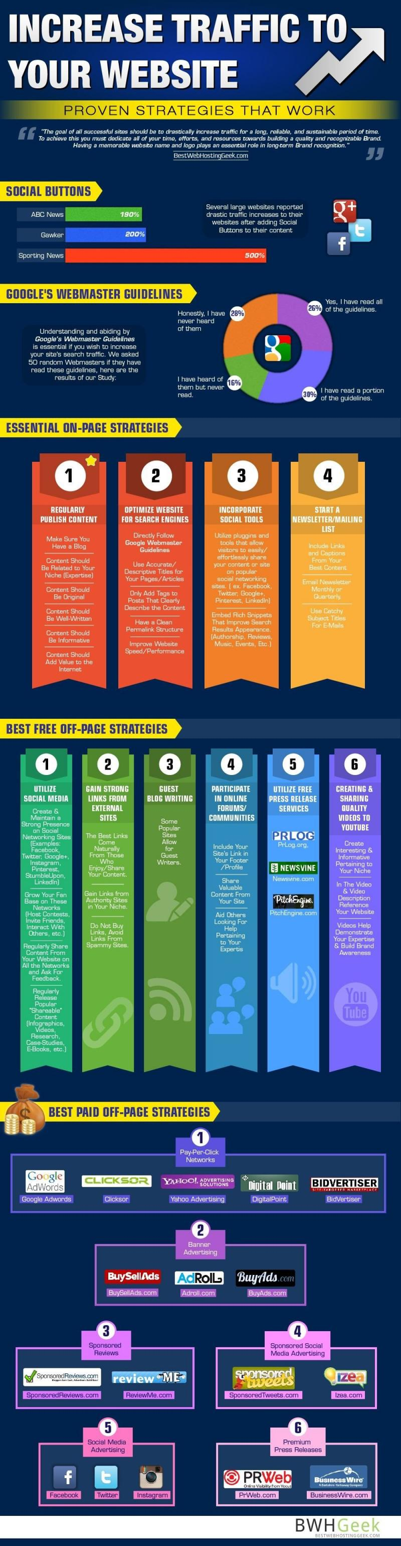 Increase traffic to your website #Infographic #Marketing
