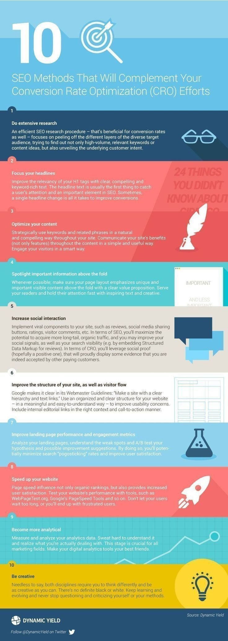 Ten #SEO methods that complement your conversion rate optimization #CRO #SMM #Infographic