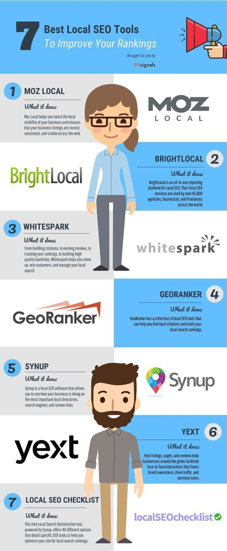 Seven best local #SEO tools #SMM #Infographic