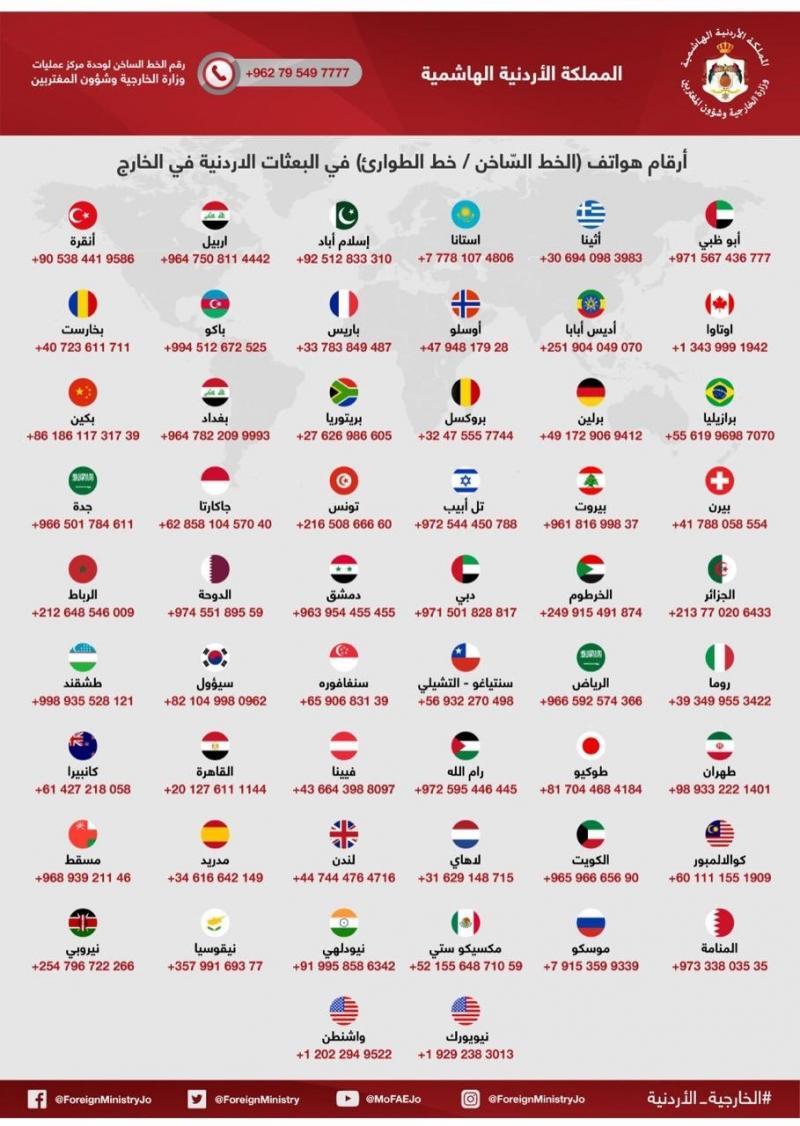 أرقام هواتف البعثات الأردنية في الخارج #الأردن