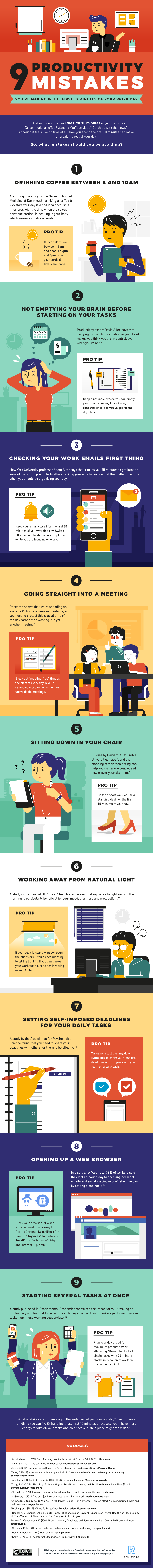 Productivity Mistakes You are Making in the First 10 Minutes of Your Day #Infographic