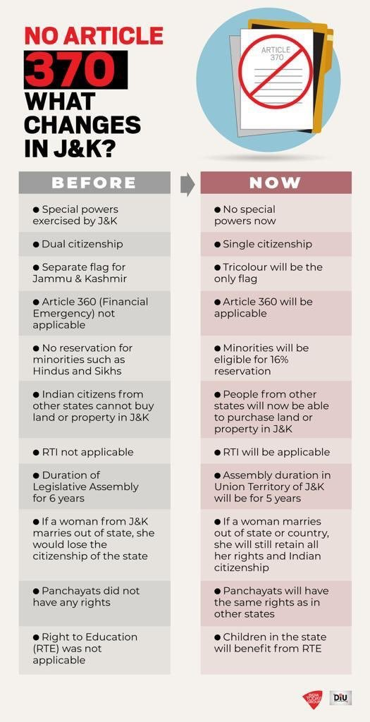 What changes will happen in J&K after #article370 #India #Kashmir