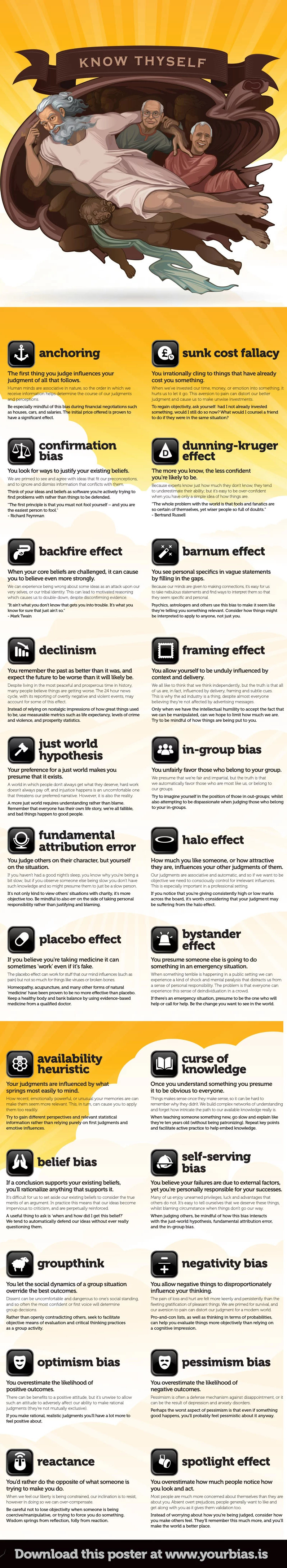 Cognitive Biases That Are Warping Your Perception of Reality #Infographic