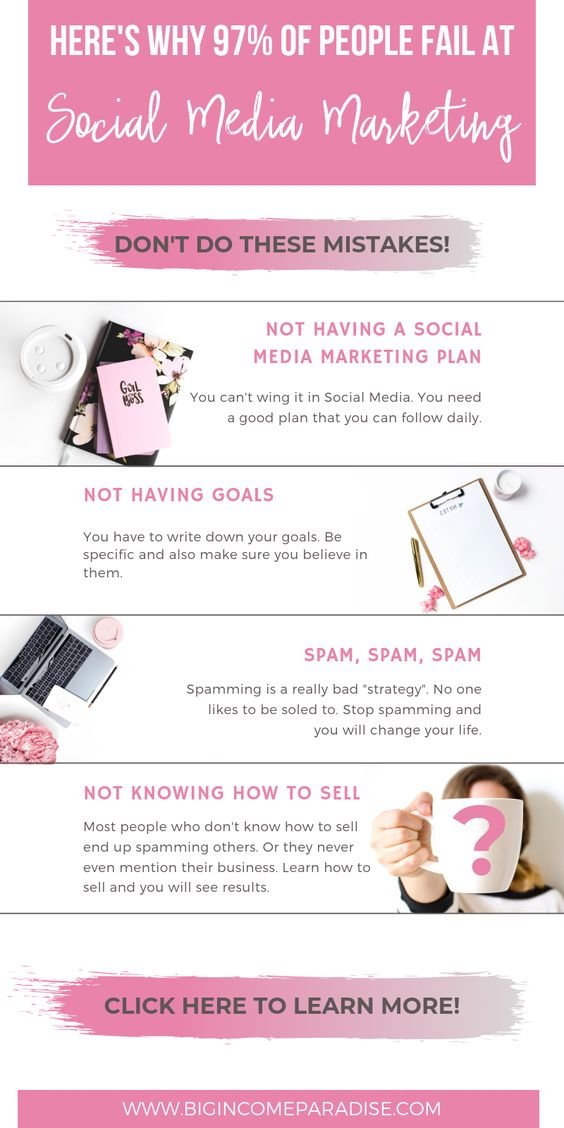 why most people don't make money with #Social_Media #Marketing #SMM #Infographic