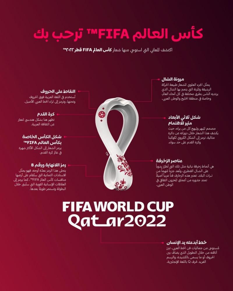 الشعار الرسمي ل #كأس_العالم ٢٠٢٢ في #قطر