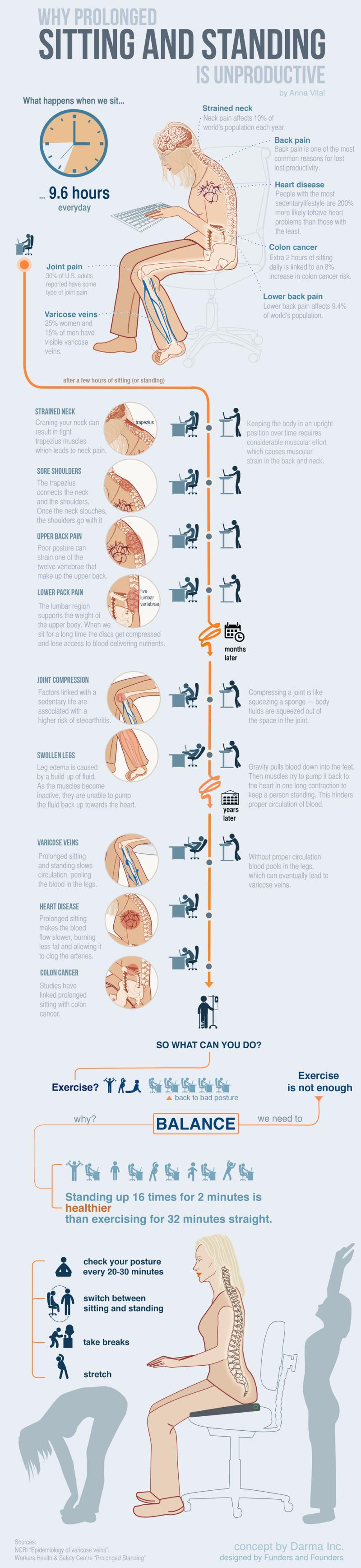 Why prolonged sitting and standing is unproductive #Infographic