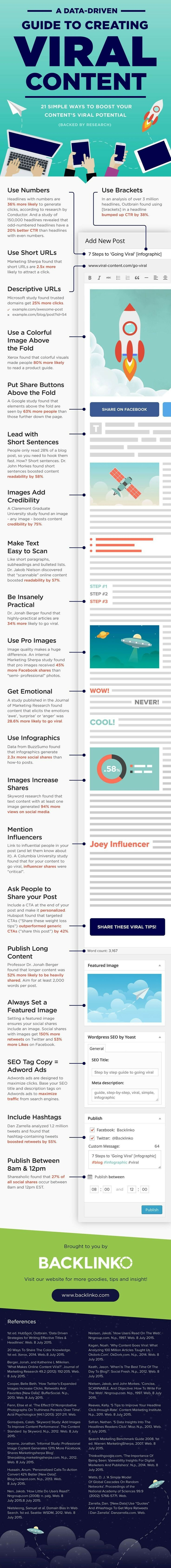 Guide to create a viral post #Infographic #SMM #Online