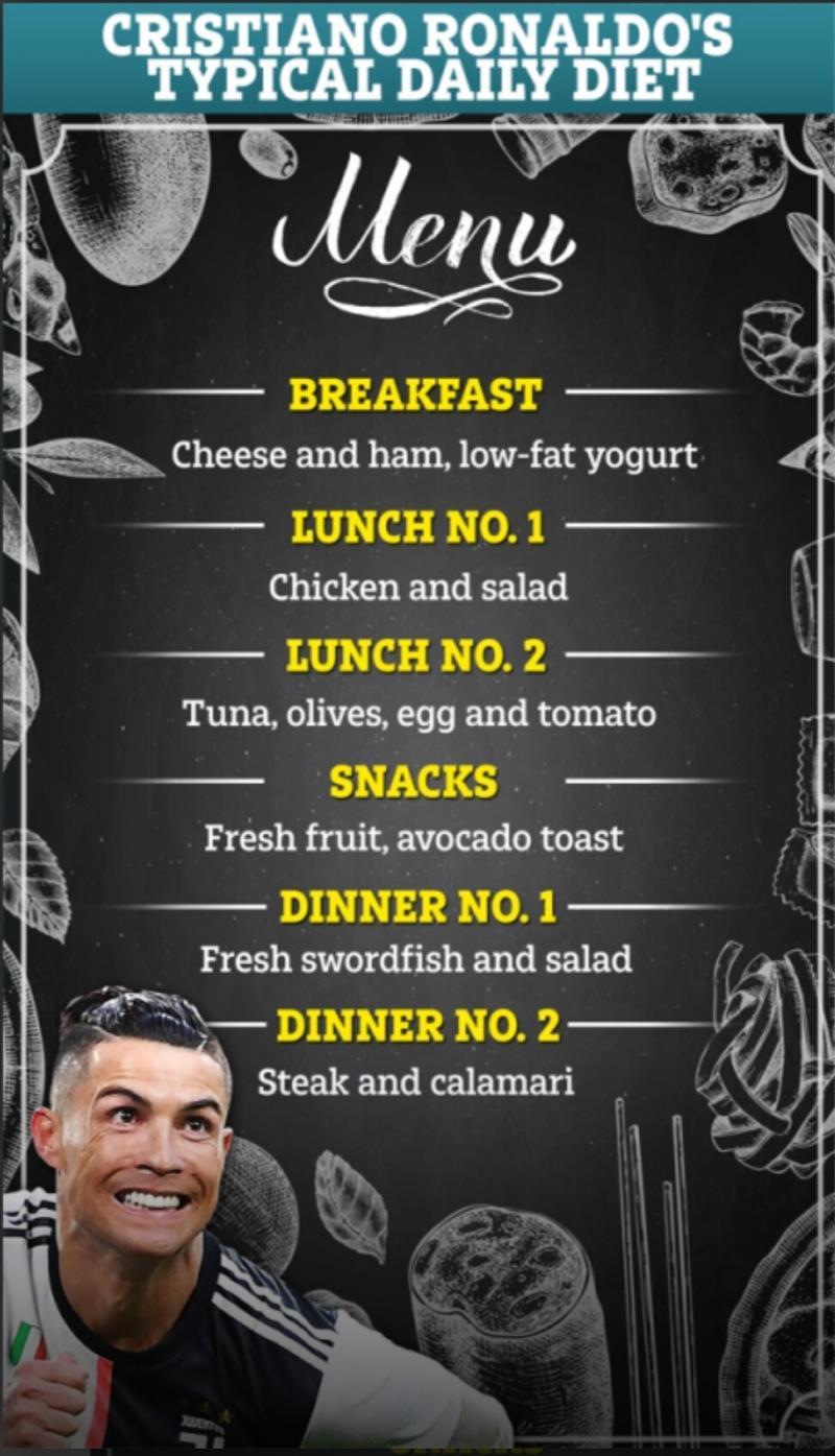 نظام الأكل اليومي للنجم #رونالدو #Ronaldo #مشاهير #تخسيس