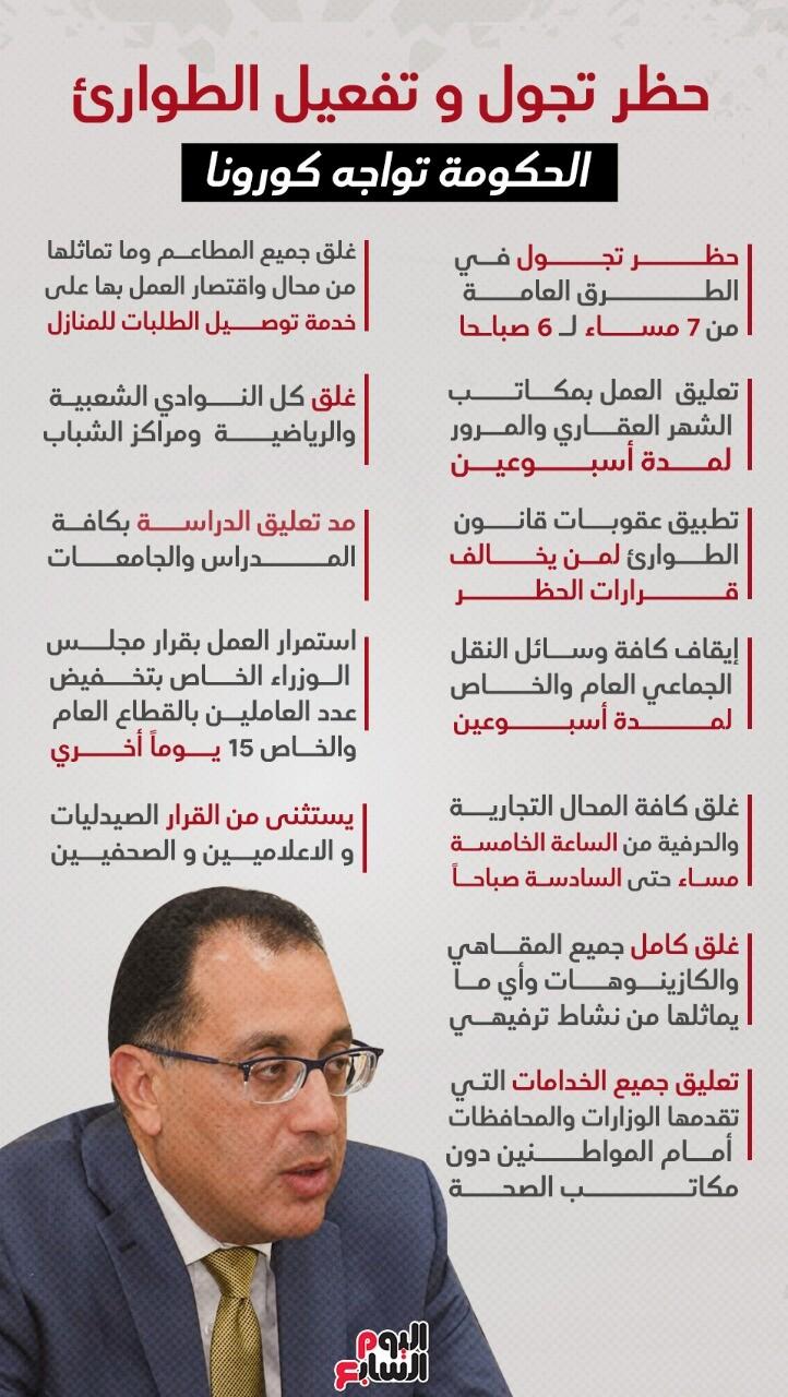 قرارات الحكومة المصرية في مواجهة #كورونا #مصر