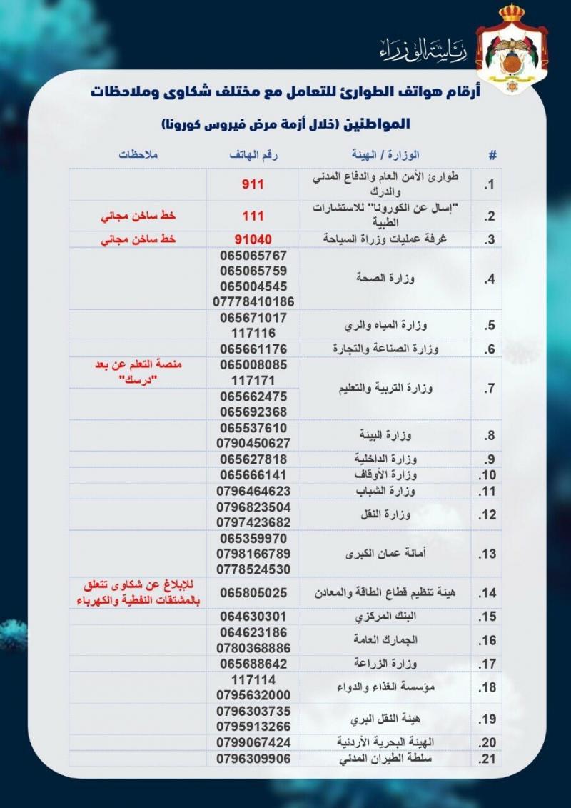 ارقام هواتف الطوارئ في #الأردن #كورونا