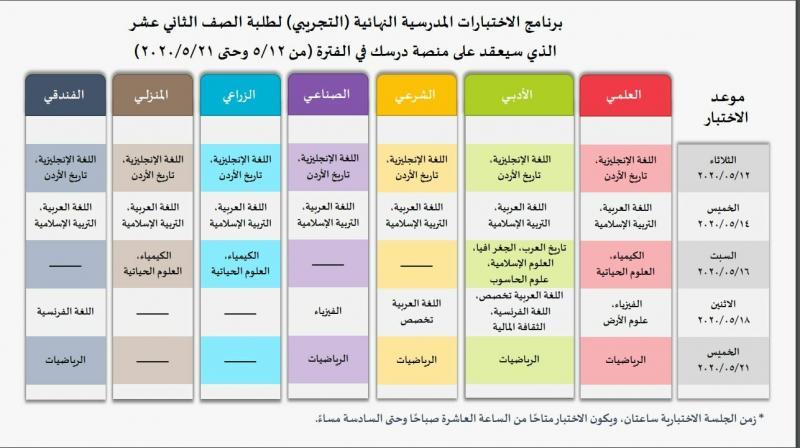 جدول امتحانات #التوجيهي ٢٠٢٠ في #الأردن على منصة درسك